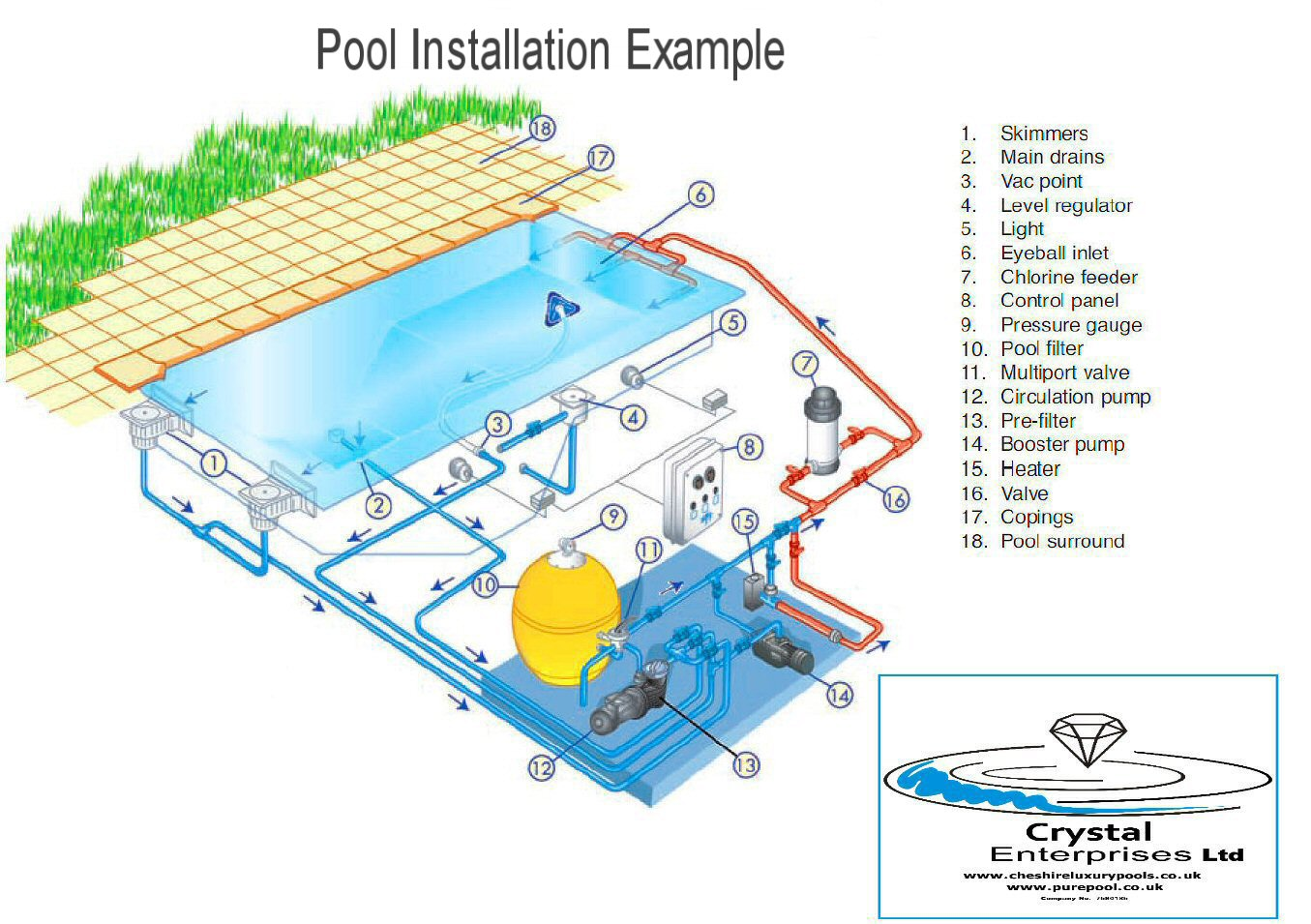 pool wiring exles pool free engine image for user manual