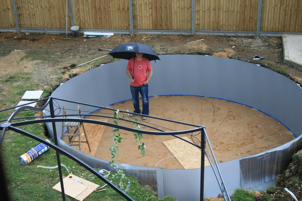 Putting In A Pool Home Design